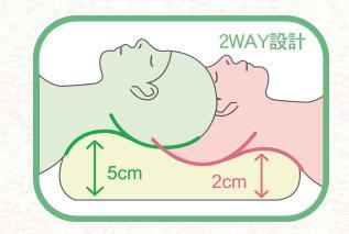 めりーさんの高反発枕 2way設計
